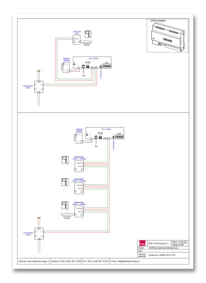 Schema's systemen Elbo Technology